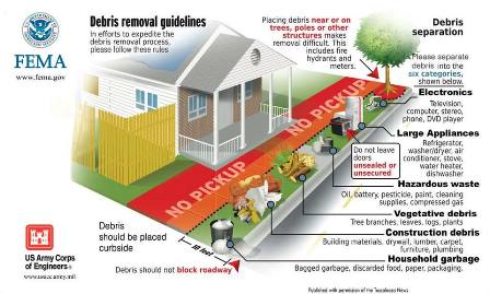 FEMA Debris Removal Guidlines small
